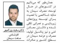 مصاحبه روزنامه اقتصادی تعادل با دکتر بزرگمهر مدیر تحقیق و توسعه شرکت آپتوس ایران
